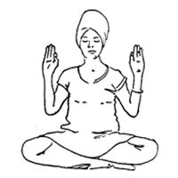 atomic-ratiatinon-meditation